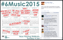 For #6Music2015 on Now Playing @6Music